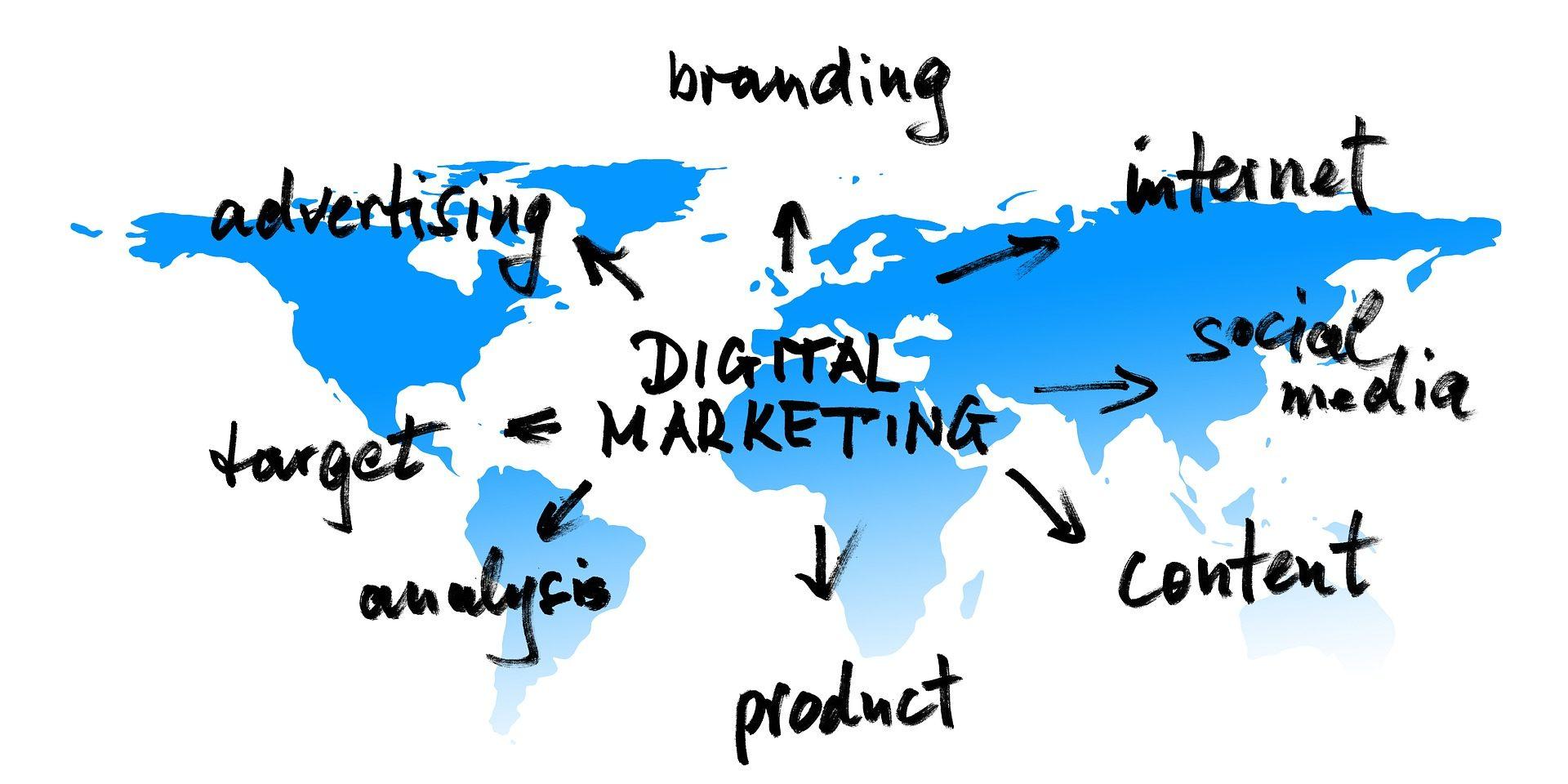 Que sont les indicateurs clés de performance du marketing ?